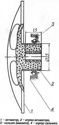 Активатор стиральной машины «Малютка»