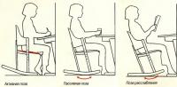 Активная поза, пассивная поза и поза расслабления