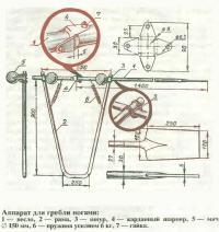 Аппарат для гребли ногами