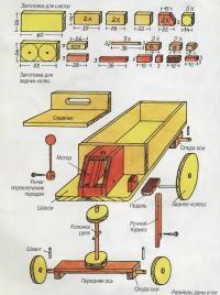 Чертеж и размеры детского трактора