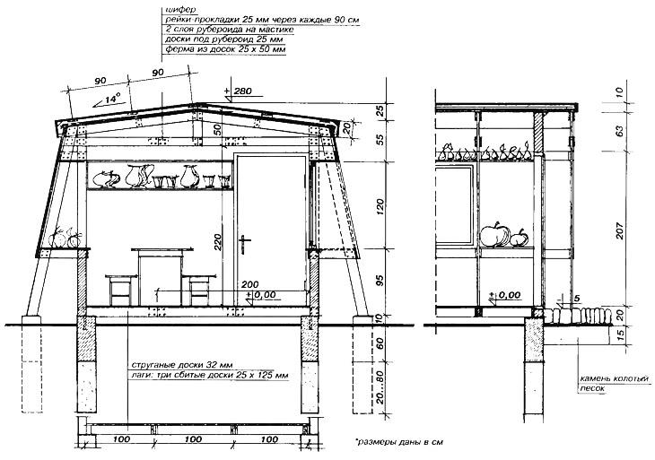 Чертеж и размеры домика