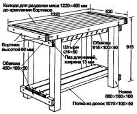 Чертеж и размеры стола