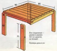 Чертеж и размеры столика
