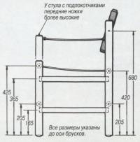 Чертеж и размеры стула