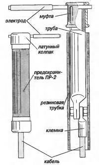 Держатель электродов