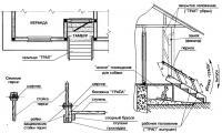 Детали и устройство крыльца