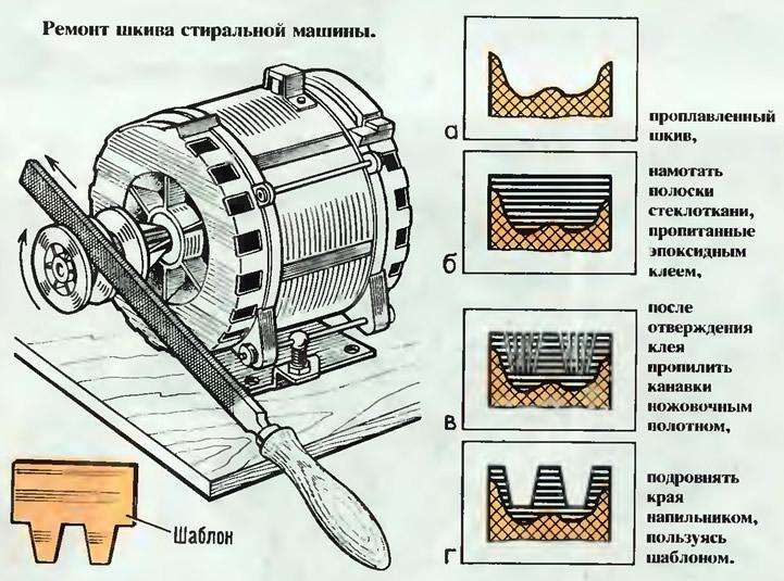 Фрезер из двигателя от стиральной машины