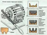 Этапы ремонта шкива стиральной машины