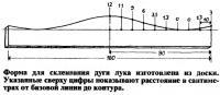 Форма для склеивания дуги лука