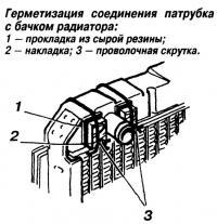 Герметизация соединения патрубка с бачком радиатора