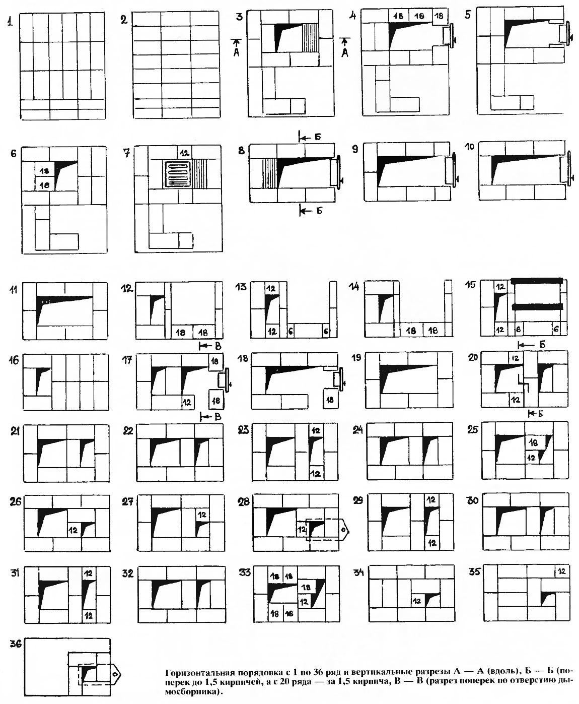 Схемы чертежи мангала из кирпича своими руками