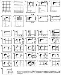 Горизонтальная порядовка с 1 по 36 ряд и вертикальные разрезы