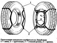 Грунтозацеп шведского изобретателя Линдблада