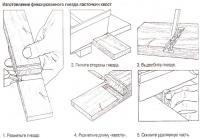 Изготовление фиксированного гнезда ласточкин хвост