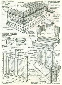 Изготовление нестандартных рам и дверей