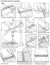 Изготовление шпунтового соединения