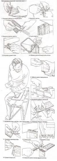 Изготовление соединения «ласточкин хвост»-1