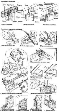 Изготовление соединения с перемычкой