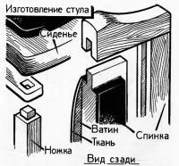 Изготовление стула