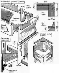 Изготовление углового дивана