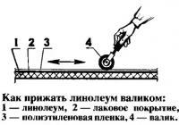 Как прижать линолеум валиком