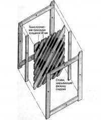Калитка устроена по принципу сэндвича