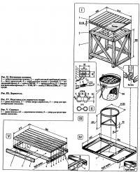 Конструкция домашней бани