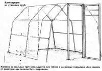 Конструкция из стальных труб