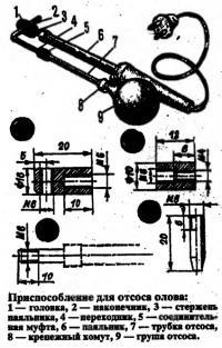 Конструкция оловоотсоса