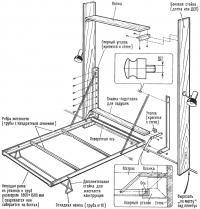 Конструкция пристенной кровати