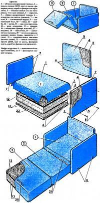 Конструкция раскладного кресла