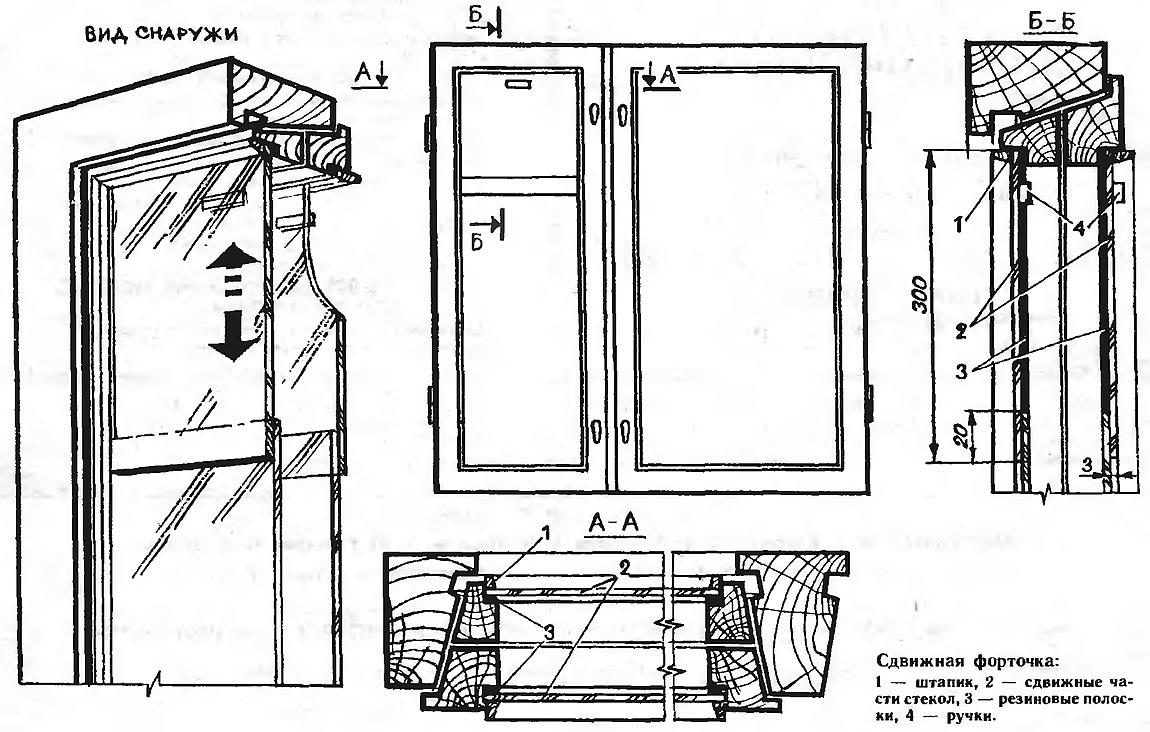 Конструкция сдвижной форточки