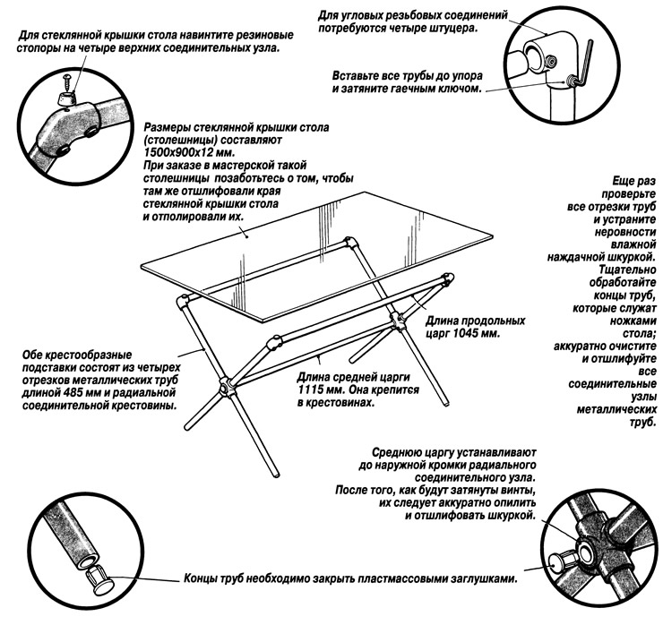 Конструкция стола