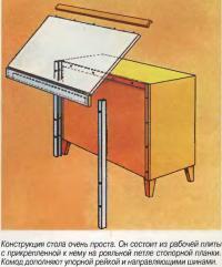 Конструкция стола очень проста