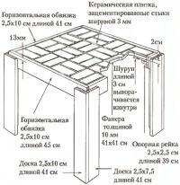 Конструкция столика
