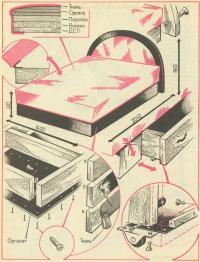 Конструкция тахты-кровати