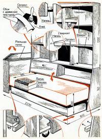 Конструкция уголка