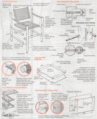 Конструкция узлов и деталей стула