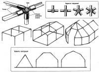 Конструктивные варианты соединений