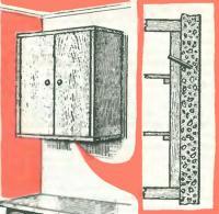 Крепление шкафа на стене