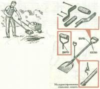 Модернизированная совковая лопата
