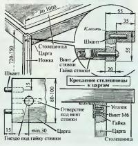 Общий вид царги с установленными шкантами