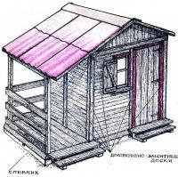 Общий вид домика «микро»