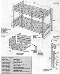 Общий вид кровати и перечень материалов