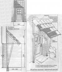 Общий вид крыльца с черепичной крышей