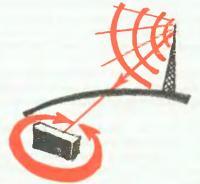 Ориентация с помощью радиоприемника