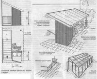 Основные размеры крыши над входом в подвал