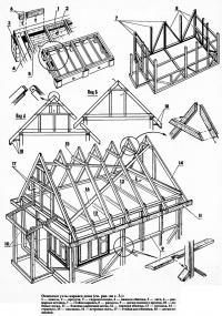 Основные узлы каркаса дома
