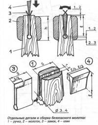 Отдельные детали и сборка безопасного молотка