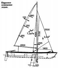 Парусное оснащение лодки